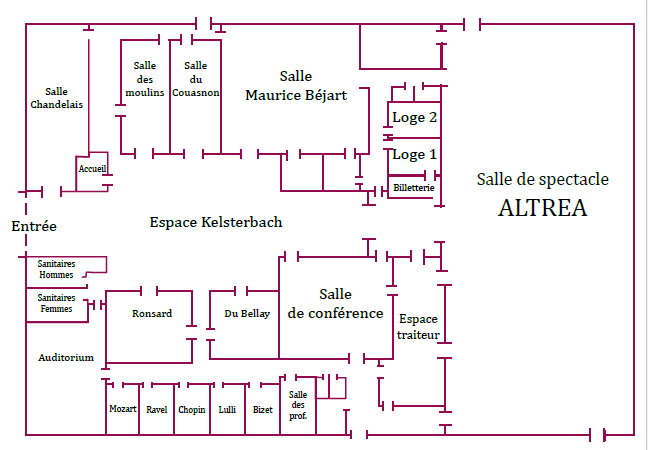 Plan général